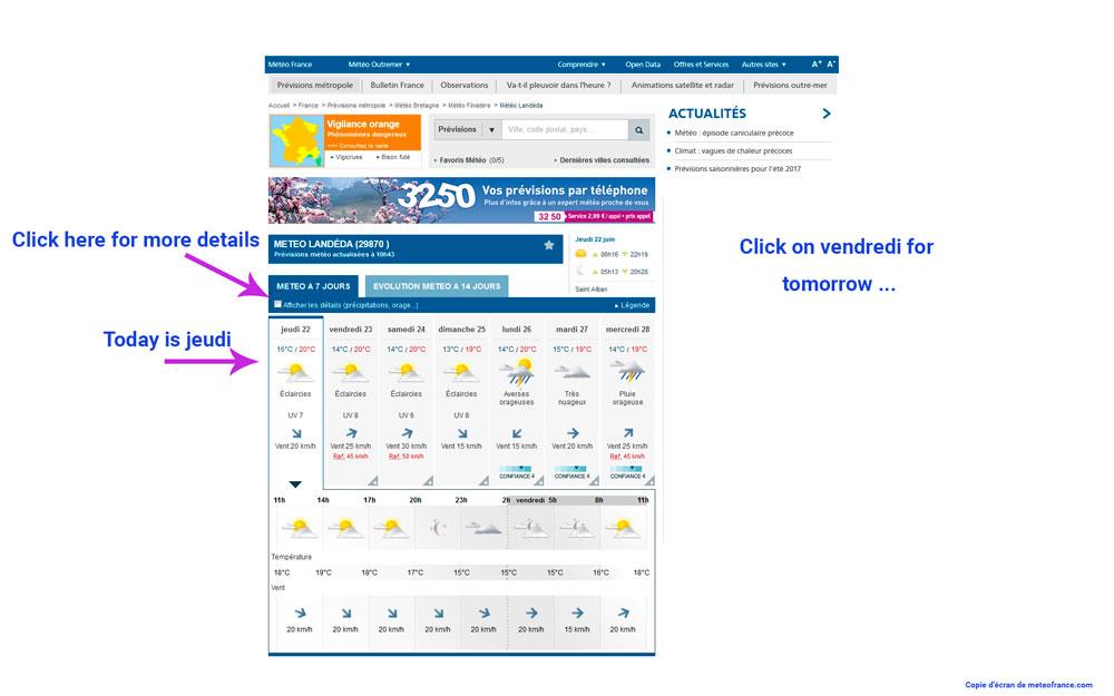 prévisions météo pour la photographie : météo france